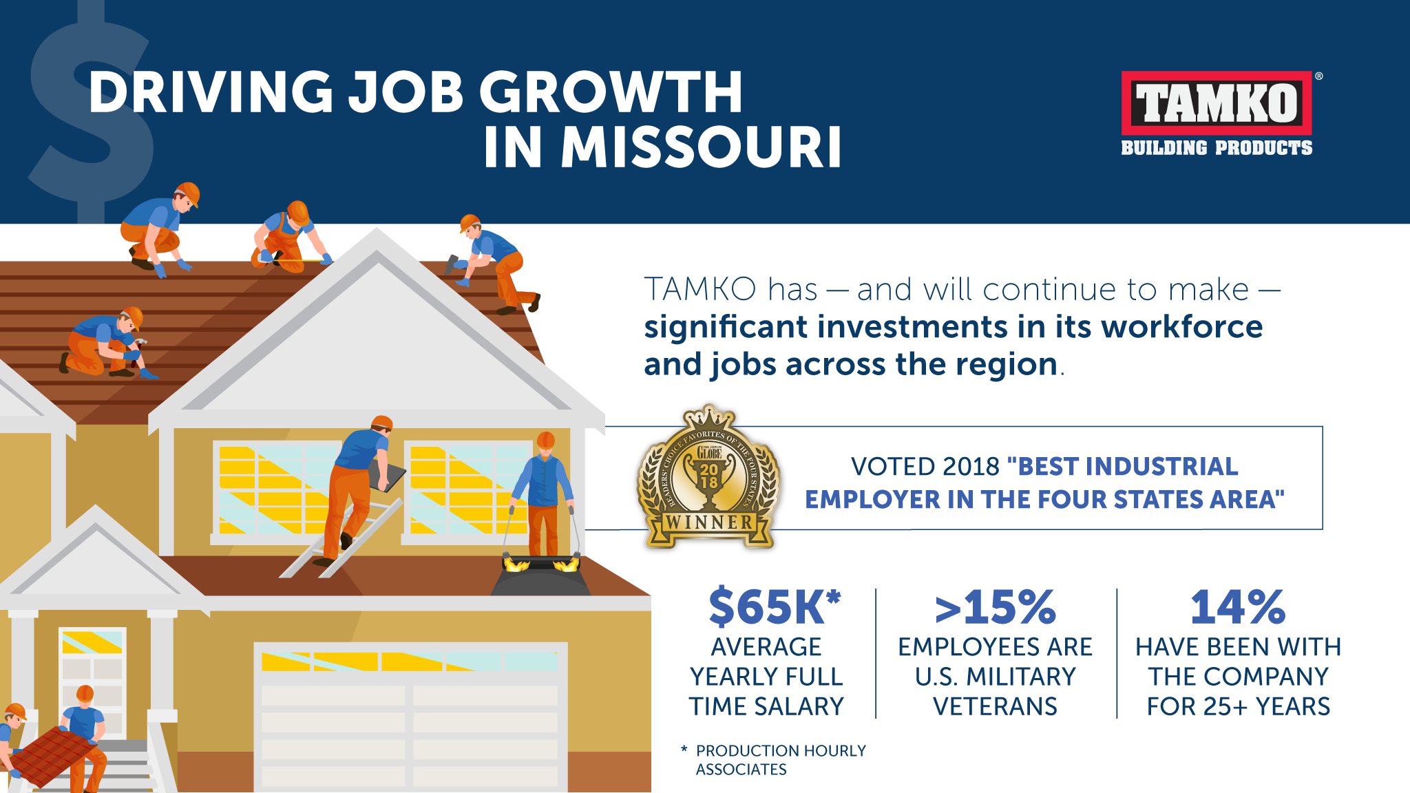TAMKO - Driving Job Growth in Missouri