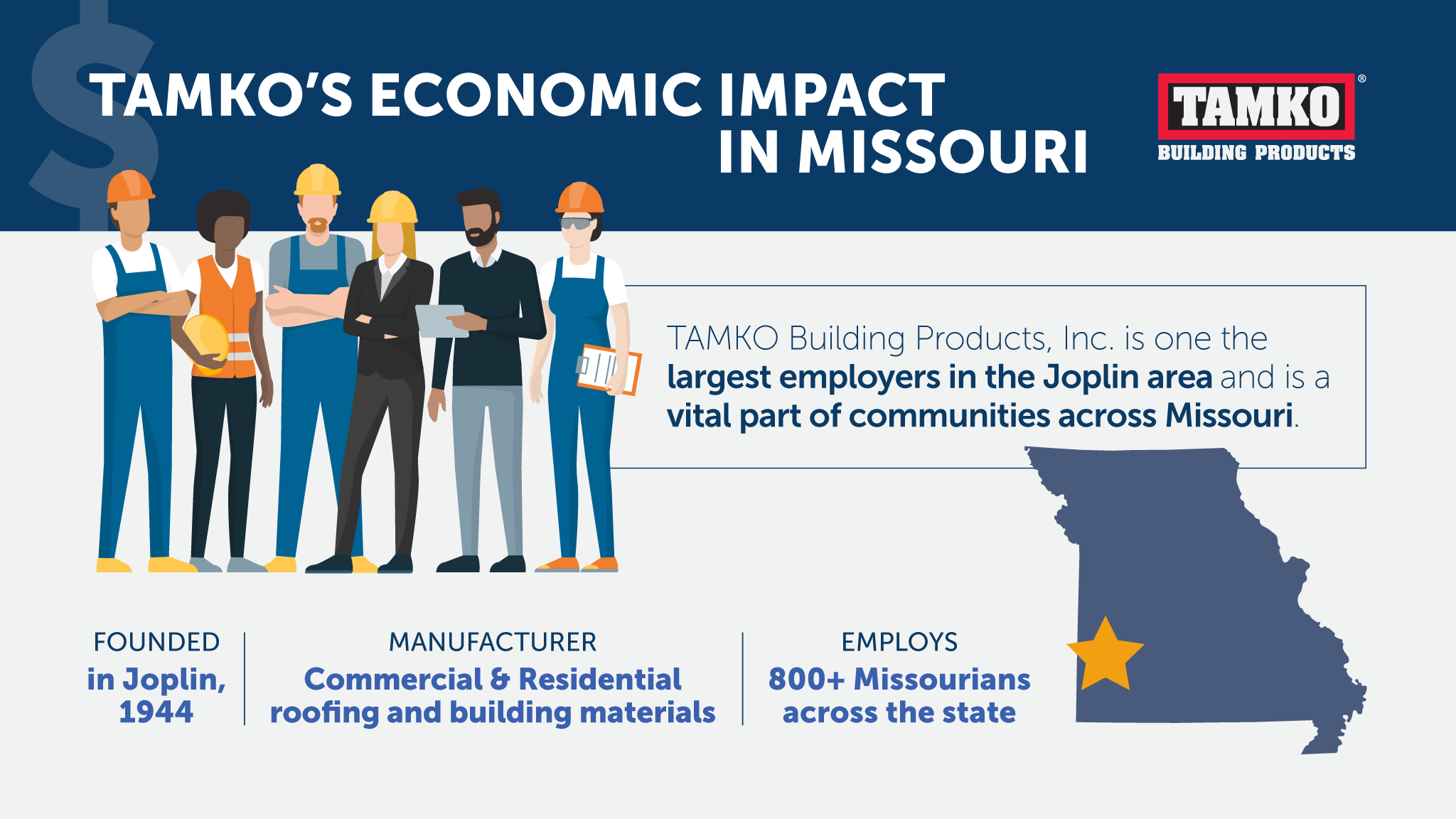 TAMKO - Economic Impact in Missouri