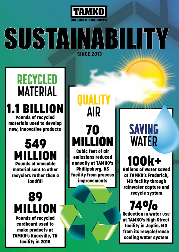 TAMKO Sustainability Infographic (thumb)