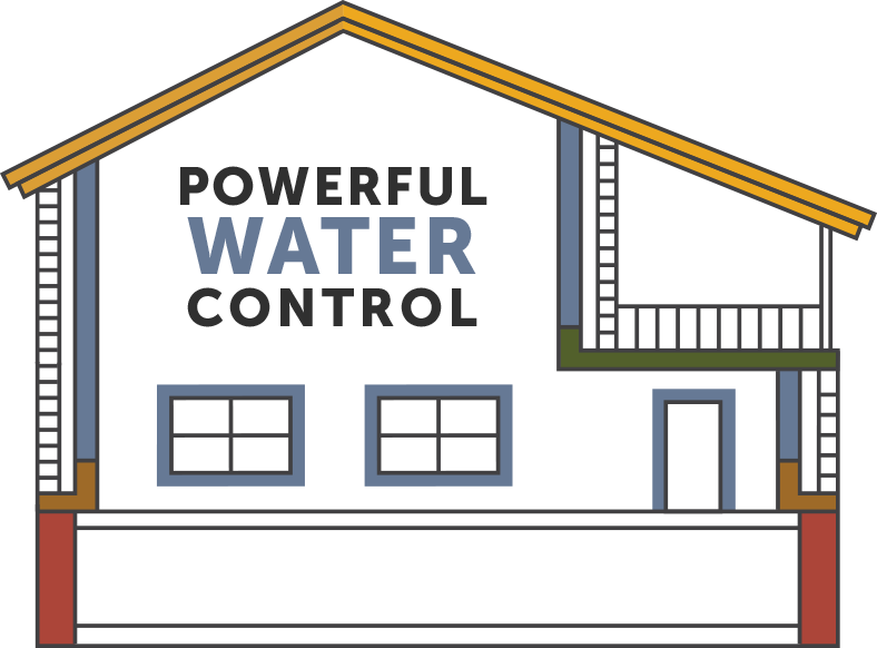 Powerful Water Control